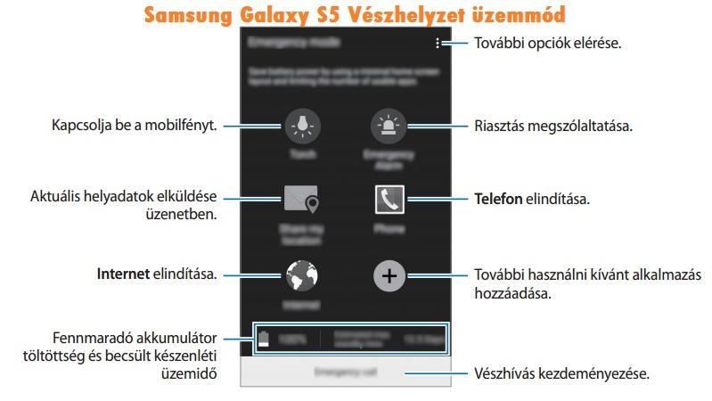samsung galaxy s5 vészhelyzet üzemmód
