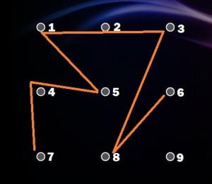 kepernyozar-mintak-bonyolult-4-forma