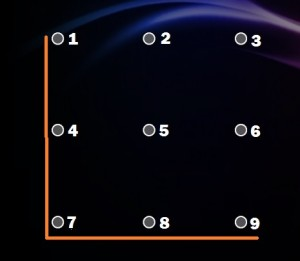 Képernyőzár minták L forma