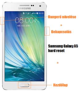 Samsung Galaxy A5 reset