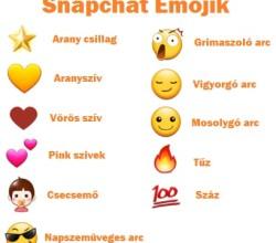 Snapchat Emoji jelentések